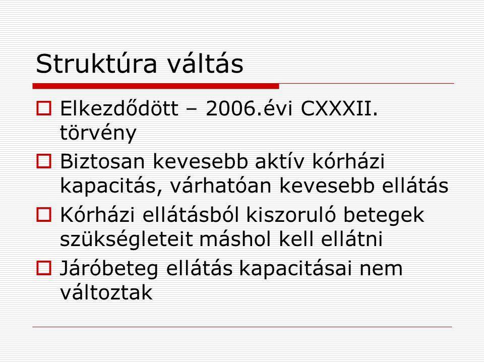 Struktúra váltás  Elkezdődött – 2006.évi CXXXII. törvény  Biztosan kevesebb aktív kórházi kapacitás, várhatóan kevesebb ellátás  Kórházi ellátásból