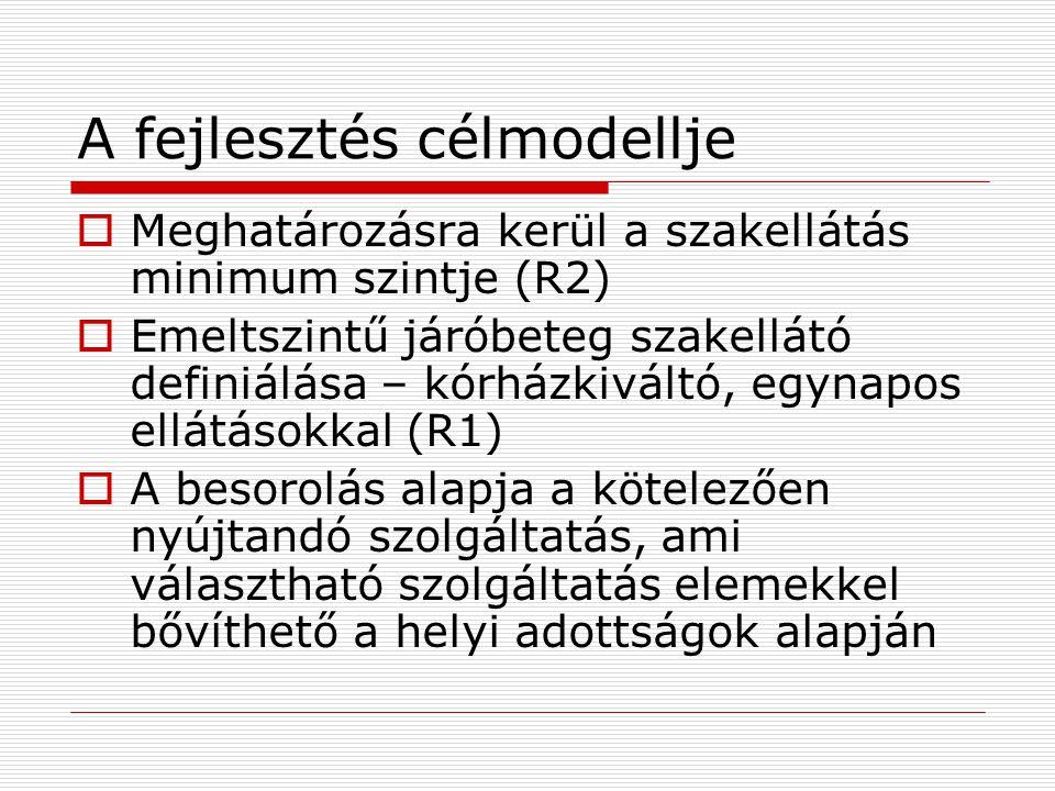 """Fejlesztési koncepció 2007/2008-ra TIOP  Elsődleges prioritás a fekvőkapacitások szűkítéséhez kapcsolódó hozzáférés javítás és krízis kezelés:  Ellátatlan kistérségek minimál egységű szakellátással való ellátása (""""zöldmezős R2 – 23 kistérség)  Aktív fekvő megszűnését követően emelt szintű járóbeteg szakellátó központtá alakulása (R1 – 8 intézmény)"""
