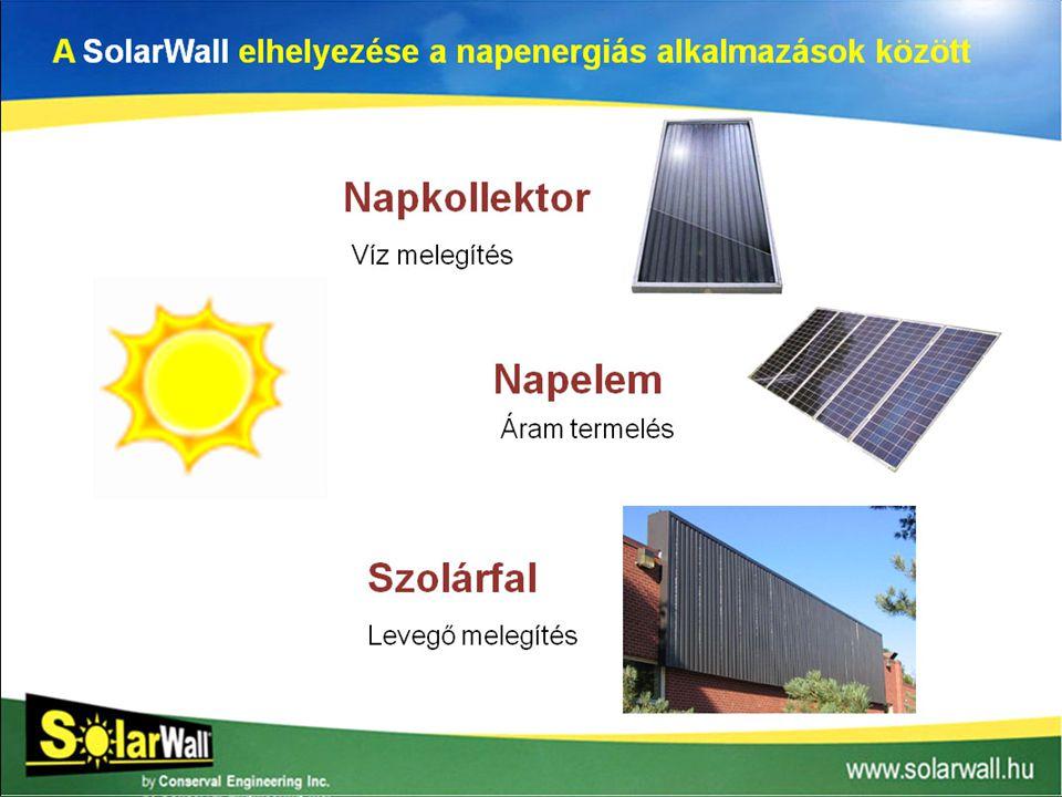 Egyszerűen felszerelhető, nagyon kedvező a megtérülése, csökkenti az üvegházhatást növelő gázok kibocsátását, kisebb energiaköltség, hatékonyabb szellőztetés.