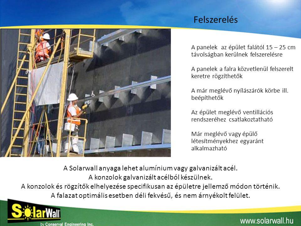 • Légbeejtő • Függőleges profilok • Keret és konzolok • Vízszintes profilok • SolarWall panelek és záróelemek Trapéz vagy szinuszos lemezfalra történő felszerelés • Légbeejtő • Függőleges profilok • Keret és konzolok • Vízszintes profilok • SolarWall panelek és záróelemek A Solarwall színe alkalmazkodik az épület megjelenéséhez.