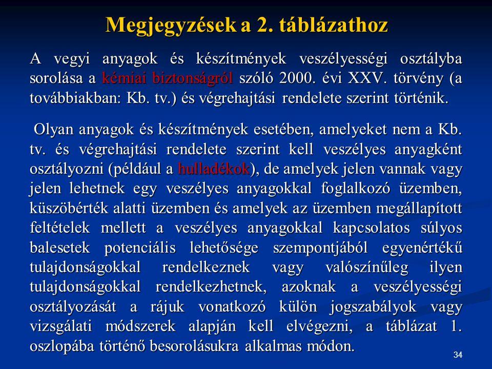 34 Megjegyzések a 2. táblázathoz A vegyi anyagok és készítmények veszélyességi osztályba sorolása a kémiai biztonságról szóló 2000. évi XXV. törvény (
