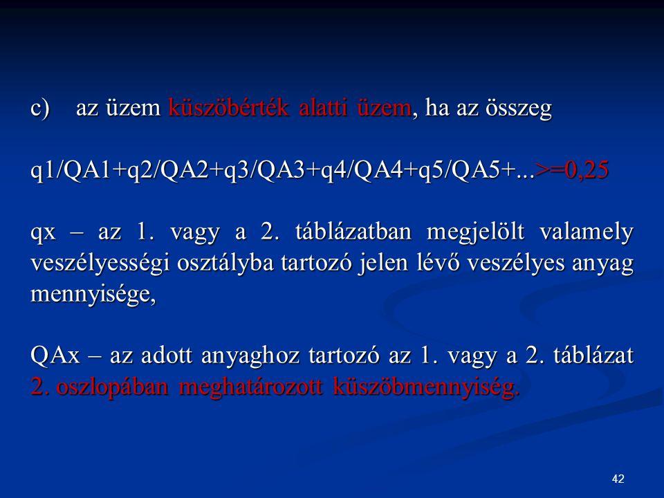 42 c) az üzem küszöbérték alatti üzem, ha az összeg q1/QA1+q2/QA2+q3/QA3+q4/QA4+q5/QA5+...>=0,25 qx – az 1. vagy a 2. táblázatban megjelölt valamely v