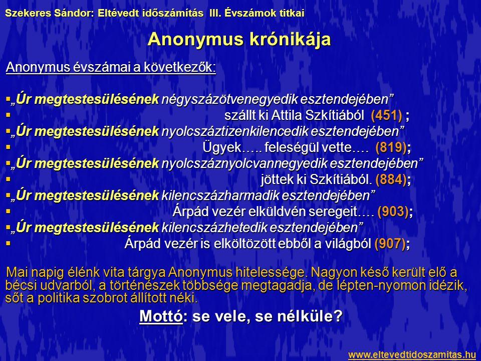 """Anonymus évszámai a következők:  """"Úr megtestesülésének négyszázötvenegyedik esztendejében  szállt ki Attila Szkítiából (451) ;  """"Úr megtestesülésének nyolcszáztizenkilencedik esztendejében  Ügyek….."""