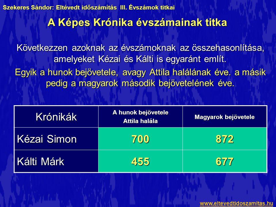 Következzen azoknak az évszámoknak az összehasonlítása, amelyeket Kézai és Kálti is egyaránt említ.