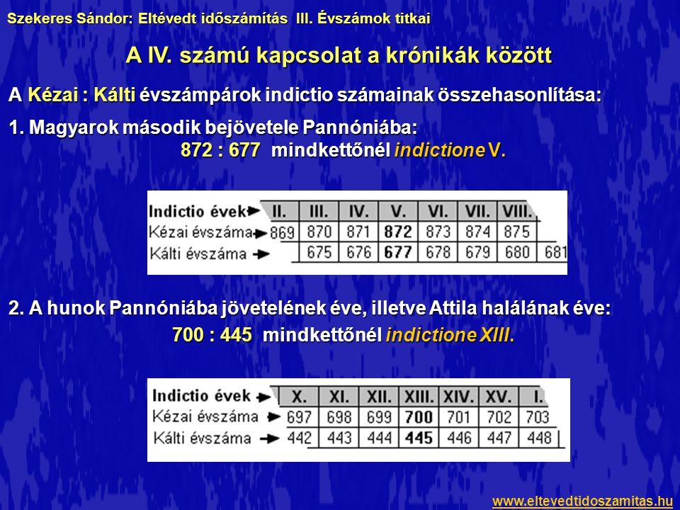 A Kézai : Kálti évszámpárok indictio számainak összehasonlítása: 1.