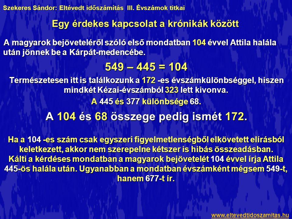 A magyarok bejöveteléről szóló első mondatban 104 évvel Attila halála után jönnek be a Kárpát-medencébe.