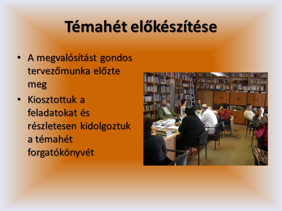 Tematika IdőpontTevékenységRészt vevő pedagógusokMegjegyzés 2010-01-15Témahét előkészítése Intézményvezetés, munkaközösség-vezetők A témahét előkészítése, programok egyeztetése vezetőségi szinten 2010-01-31Színházlátogatás Neidhardtné Gyarmati Erzsébet Légy jó mindhalálig c.