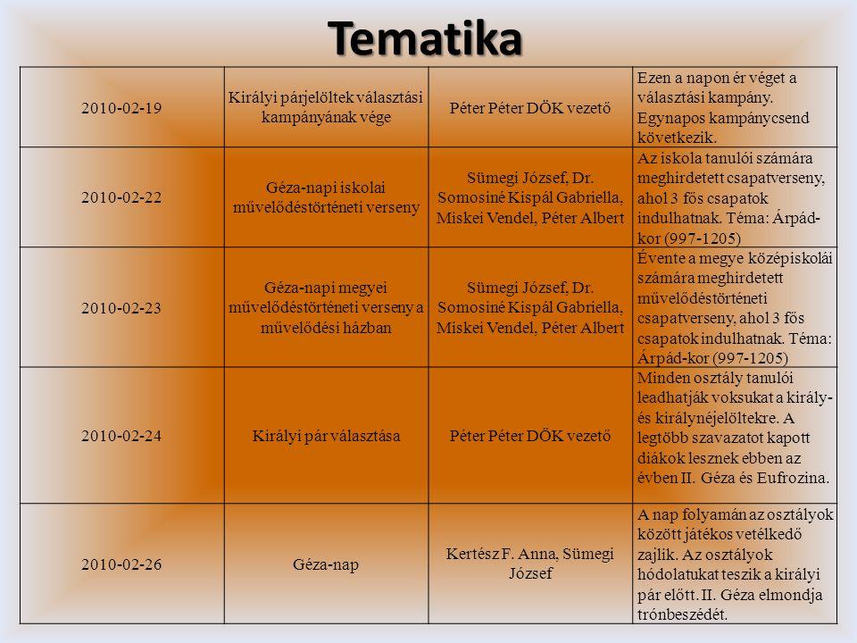 Tematika 2010-02-26Géza-napi gálaműsorHorváth Jánosné Iskolánk tehetséges tanulóinak előadása a művelődési házban.