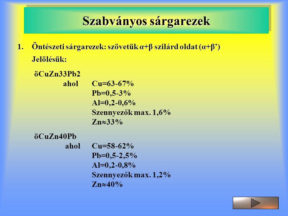 Szabványos sárgarezek 1.Öntészeti sárgarezek: szövetük α+β szilárd oldat (α+β') Jelölésük: öCuZn33Pb2 aholCu=63-67% Pb=0,5-3% Al=0,2-0,6% Szennyezők m