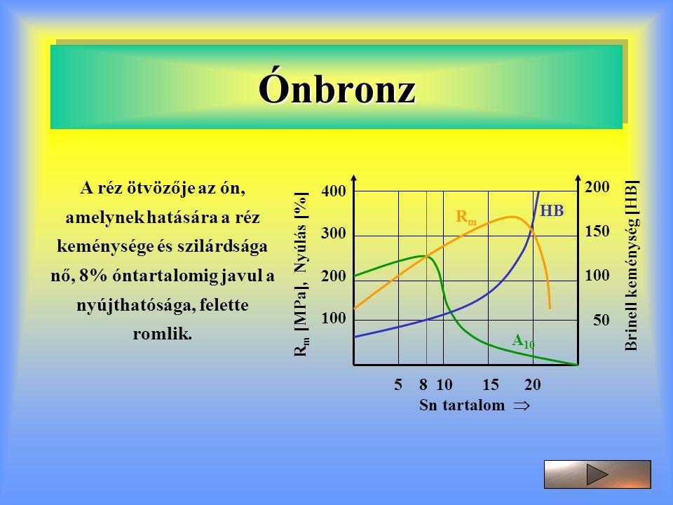 ÓnbronzÓnbronz A réz ötvözője az ón, amelynek hatására a réz keménysége és szilárdsága nő, 8% óntartalomig javul a nyújthatósága, felette romlik. 5 8