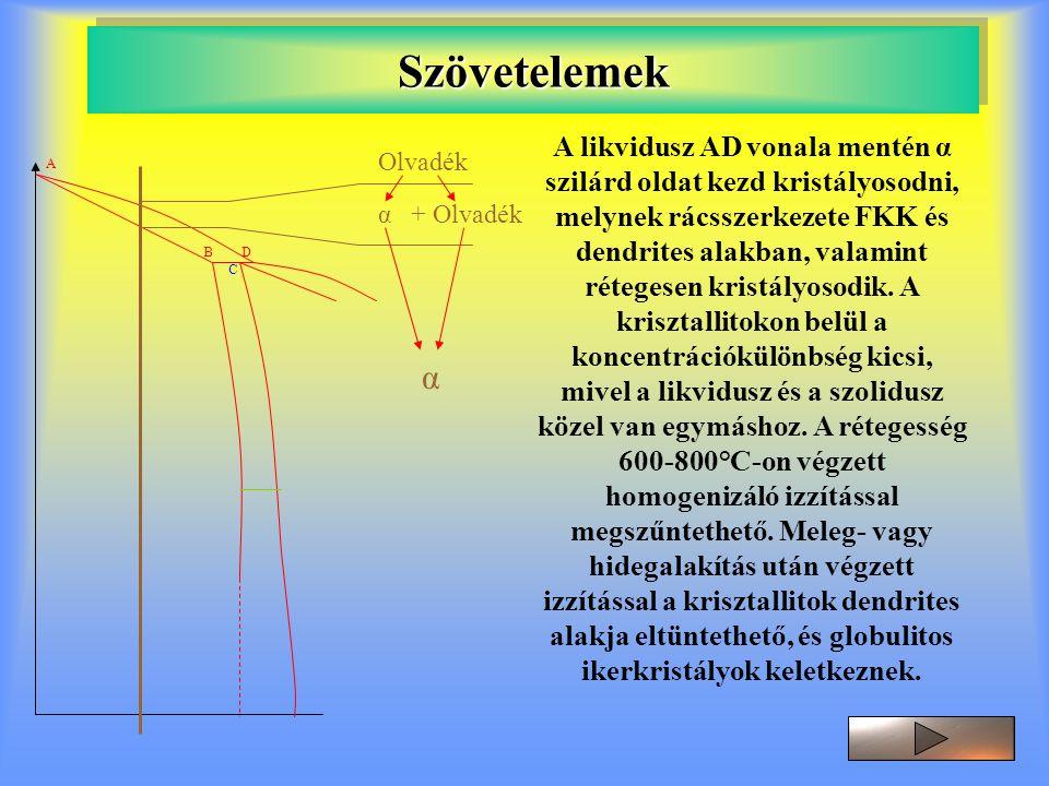 Szövetelemek 2 A B D C Olvadék α + Olvadék α α + β α A BD pontok közé (Zn%= 32,5- 38%) eső ötvözetek olvadékából először α szilárd oldat kezd kristályosodni.