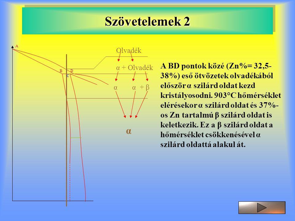 Szövetelemek 3 A B D C Olvadék α + Olvadék α α β α α β' A BD pontok közé (Zn%= 32,5- 38%) eső ötvözetek olvadékából először α szilárd oldat kezd kristályosodni.