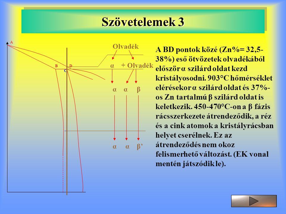 Szövetelemek 3 A B D C Olvadék α + Olvadék α α β α α β' A BD pontok közé (Zn%= 32,5- 38%) eső ötvözetek olvadékából először α szilárd oldat kezd krist
