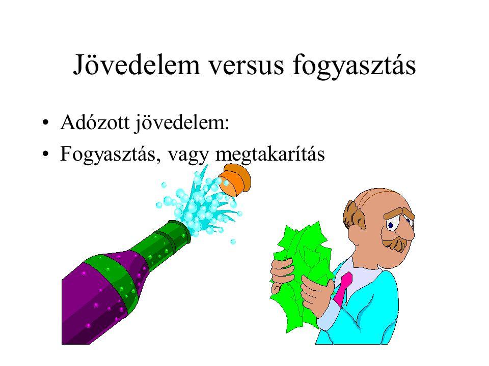 Jövedelem versus fogyasztás •Adózott jövedelem: •Fogyasztás, vagy megtakarítás