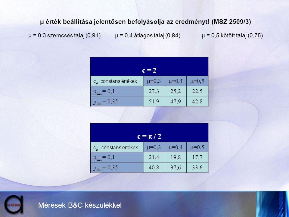 Mérések B&C készülékkel μ érték beállítása jelentősen befolyásolja az eredményt! (MSZ 2509/3) μ = 0,3 szemcsés talaj (0,91)μ = 0,4 átlagos talaj (0,84