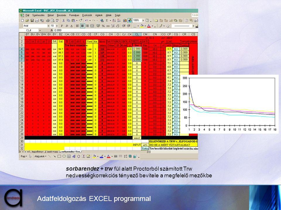 Adatfeldolgozás EXCEL programmal sorbarendez + trw fül alatt Proctorból számított Trw nedvességkorrekciós tényező bevitele a megfelelő mezőkbe