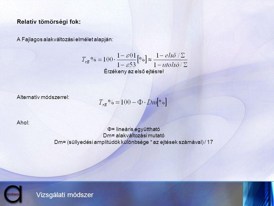 Vizsgálati módszer Relatív tömörségi fok: A Fajlagos alakváltozási elmélet alapján: Érzékeny az első ejtésre! Alternatív módszerrel: Ahol: Φ= lineáris