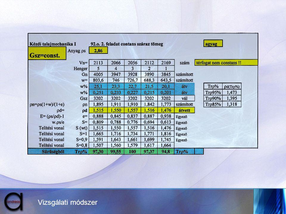 Mérések B&C készülékkel Mérési fajták: • Tájékoztató (1 mérési pont elegendő) • Joghatással járó (min 2 mérési pont 1 m-en és átlag 20% eltérésen belül) • Próbatömörítés (minden esetben 2 mérési pont és teljes sorozat alkalmazása) Mérési folyamat: (3 féle mód) Teherbírás Tömörség-teherbírás (teljes sorozat) Tömörség-teherbírás (egyszerűsített sorozat) A mérést minden esetben a vezérlő egység az LCD kijelzőn felirattal, ezen kívül pedig hangjelzéssel segíti.