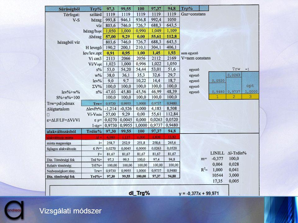 Mérések B&C készülékkel μ érték beállítása jelentősen befolyásolja az eredményt.
