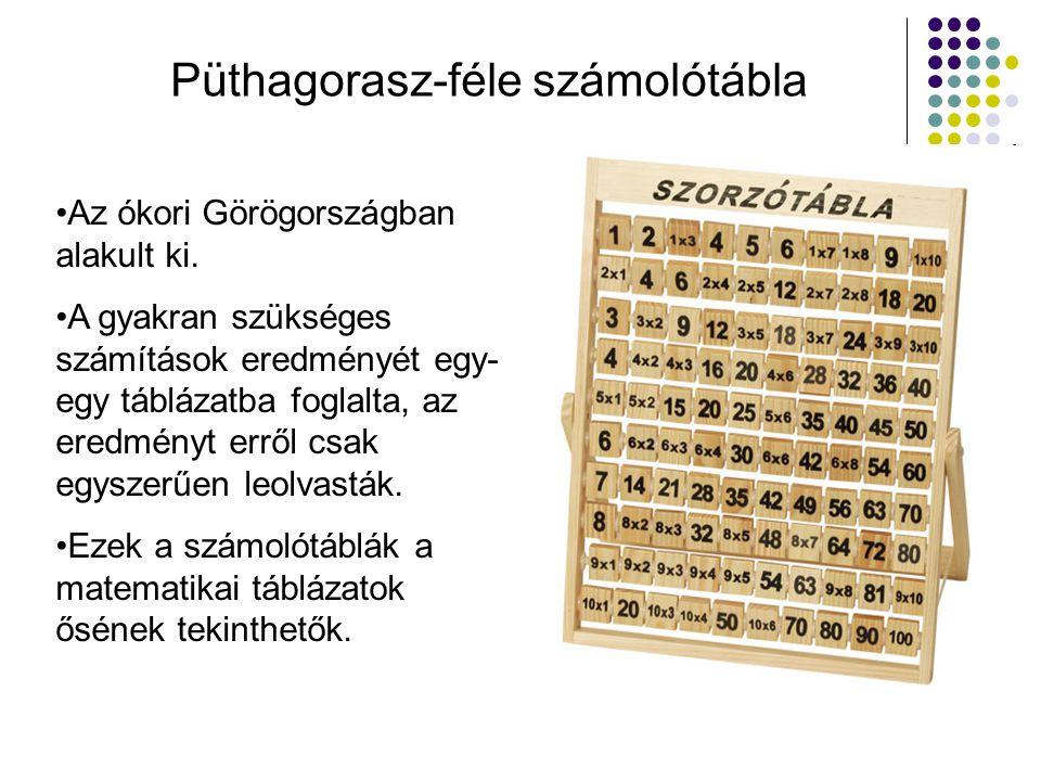 •Az ókori Görögországban alakult ki. •A gyakran szükséges számítások eredményét egy- egy táblázatba foglalta, az eredményt erről csak egyszerűen leolv