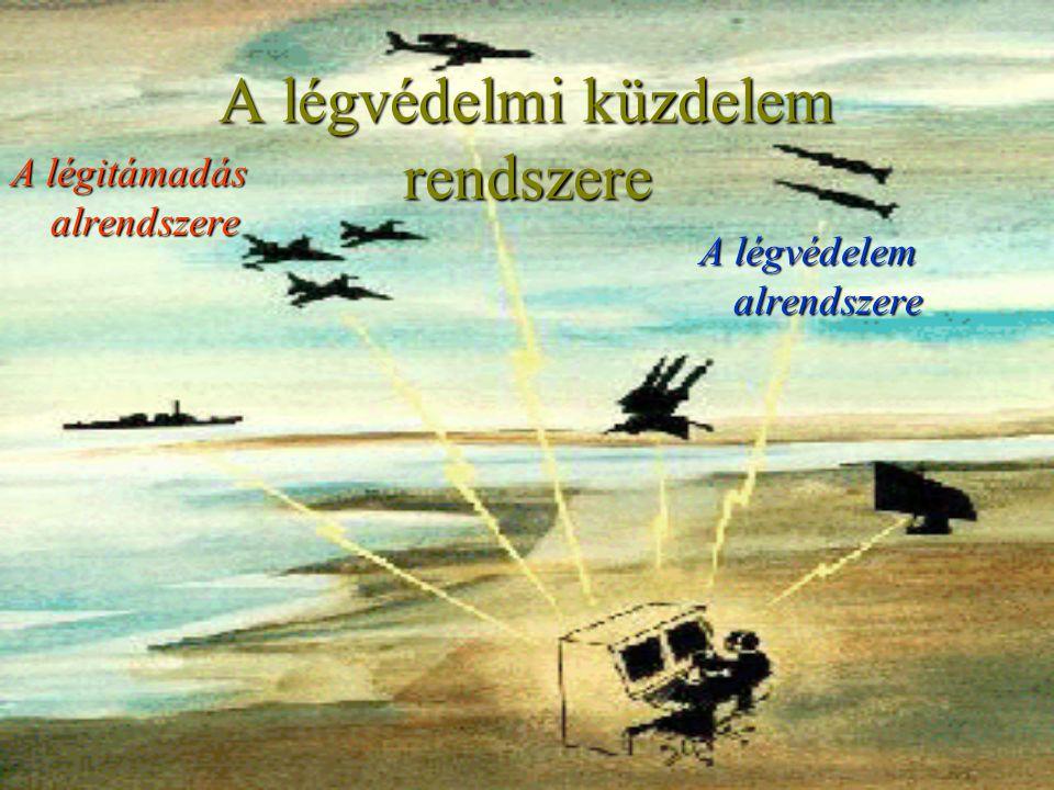 A légvédelmi küzdelem rendszere A légitámadás alrendszere A légvédelem alrendszere