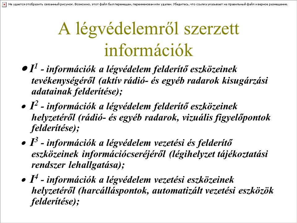 A légitámadásról szerzett információk •C 5 ‑ információk a légitámadás vezetési eszközeinek helyzetéről (légi vezetési pontok felderítése és követése);  C 6 ‑ információk az ellenséges repülőeszközök harctevékenységének vezetéséről (lehallgatás);  C 7 ‑ információk az ellenséges repülőeszközök helyzetéről (aktív vagy passzív rádió ‑, infra ‑, akusztikai ‑, illetve lézerlokációs és optikai felderítés és követés);  C 8 ‑ információk a légiellenség csapásmérő tevékenységéről (rakétaindítás, bombavetés, rádióelektronikai csapás).
