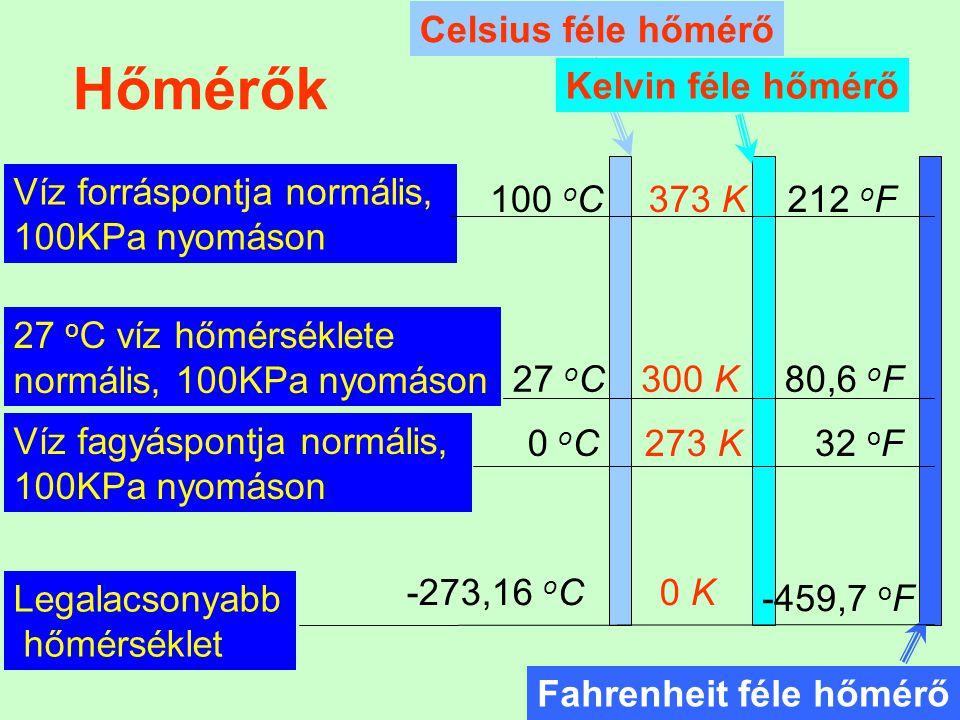 Hőmérők Celsius féle hőmérő Kelvin féle hőmérő Fahrenheit féle hőmérő Víz fagyáspontja normális, 100KPa nyomáson Víz forráspontja normális, 100KPa nyomáson 27 o C víz hőmérséklete normális, 100KPa nyomáson 0 o C 27 o C 100 o C Legalacsonyabb hőmérséklet -273,16 o C 273 K 300 K 373 K 0 K 32 o F 80,6 o F 212 o F -459,7 o F