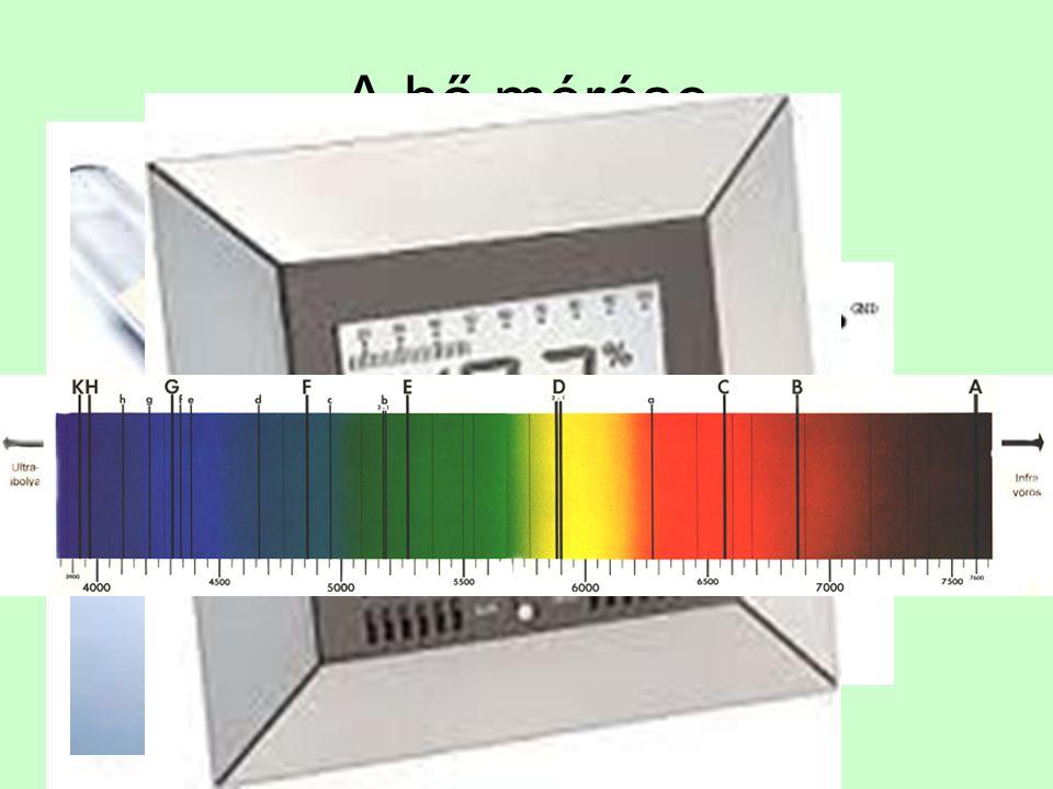 A hő mérése