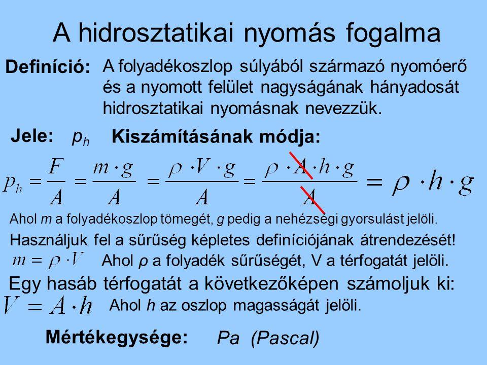 A hidrosztatikai nyomás fogalma Definíció: A folyadékoszlop súlyából származó nyomóerő és a nyomott felület nagyságának hányadosát hidrosztatikai nyomásnak nevezzük.