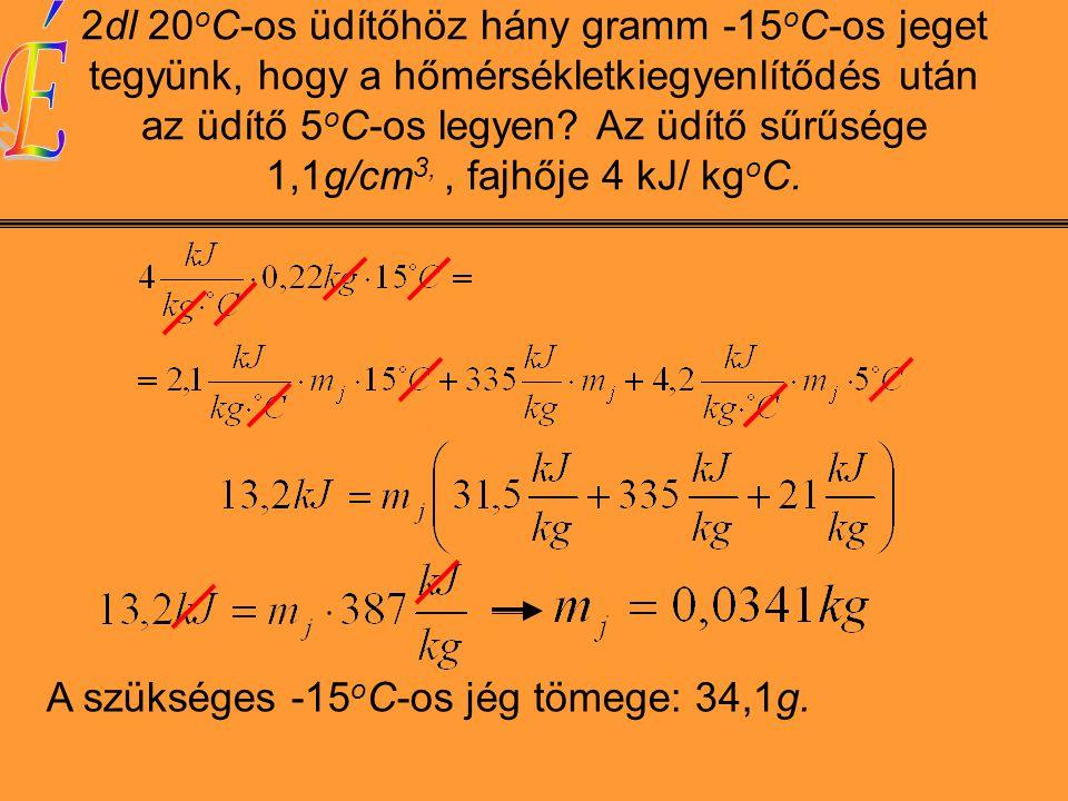 A szükséges -15 o C-os jég tömege: 34,1g.