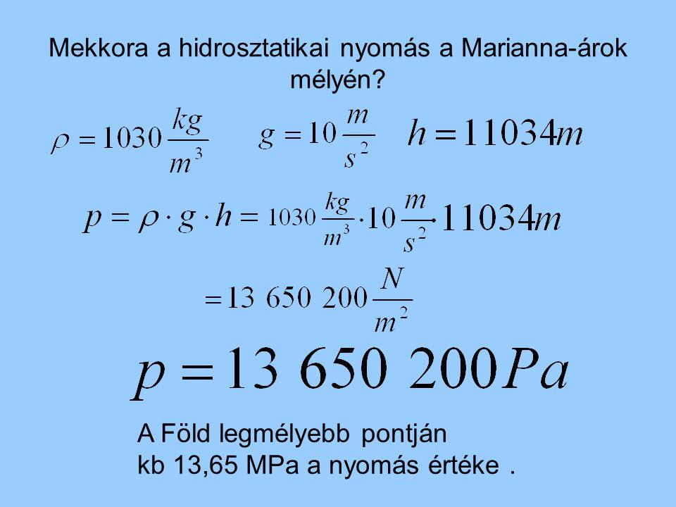 Mekkora a hidrosztatikai nyomás a Marianna-árok mélyén.