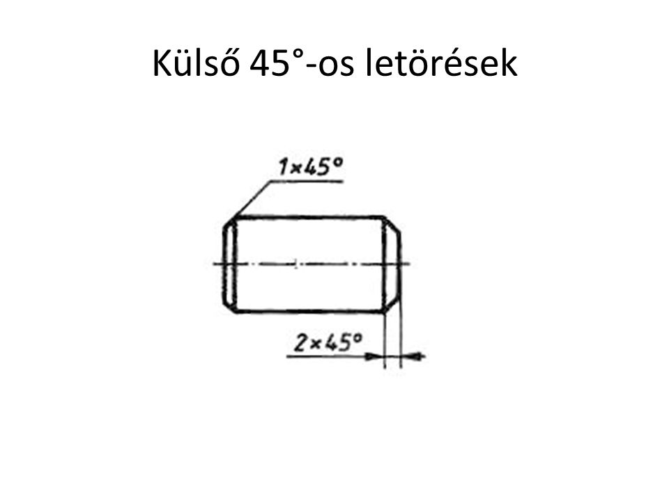 Külső 45°-os letörések