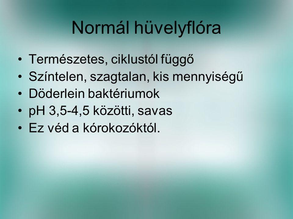 Normál hüvelyflóra •Természetes, ciklustól függő •Színtelen, szagtalan, kis mennyiségű •Döderlein baktériumok •pH 3,5-4,5 közötti, savas •Ez véd a kór