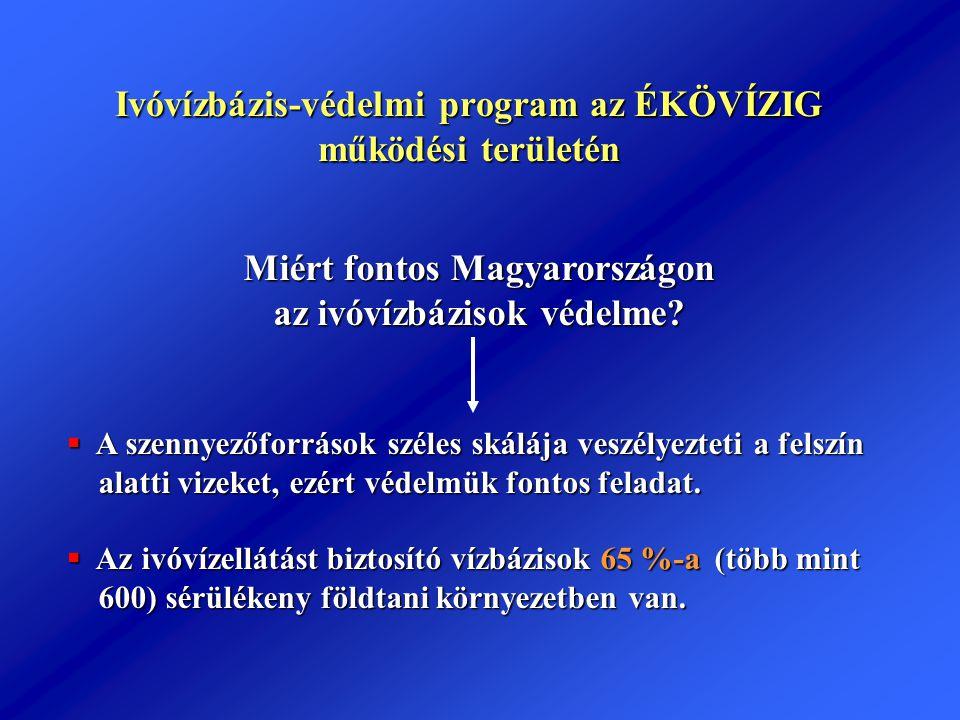 Ivóvízbázis-védelmi program az ÉKÖVÍZIG működési területén Miért fontos Magyarországon az ivóvízbázisok védelme?  A szennyezőforrások széles skálája