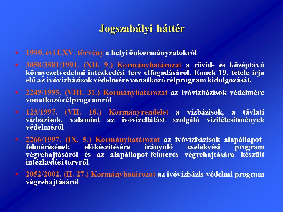 Jogszabályi háttér   1990. évi LXV. törvény a helyi önkormányzatokról   3058/3581/1991. (XII. 9.) Kormányhatározat a rövid- és középtávú környezet