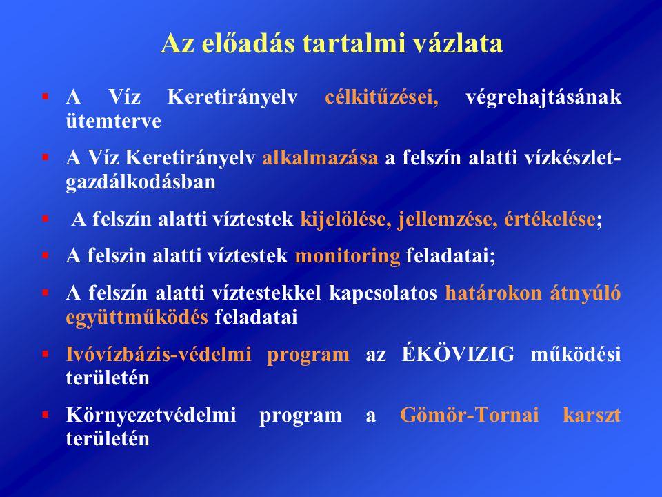 Ivóvízbázis-védelmi program az ÉKÖVÍZIG működési területén Miért fontos Magyarországon az ivóvízbázisok védelme.