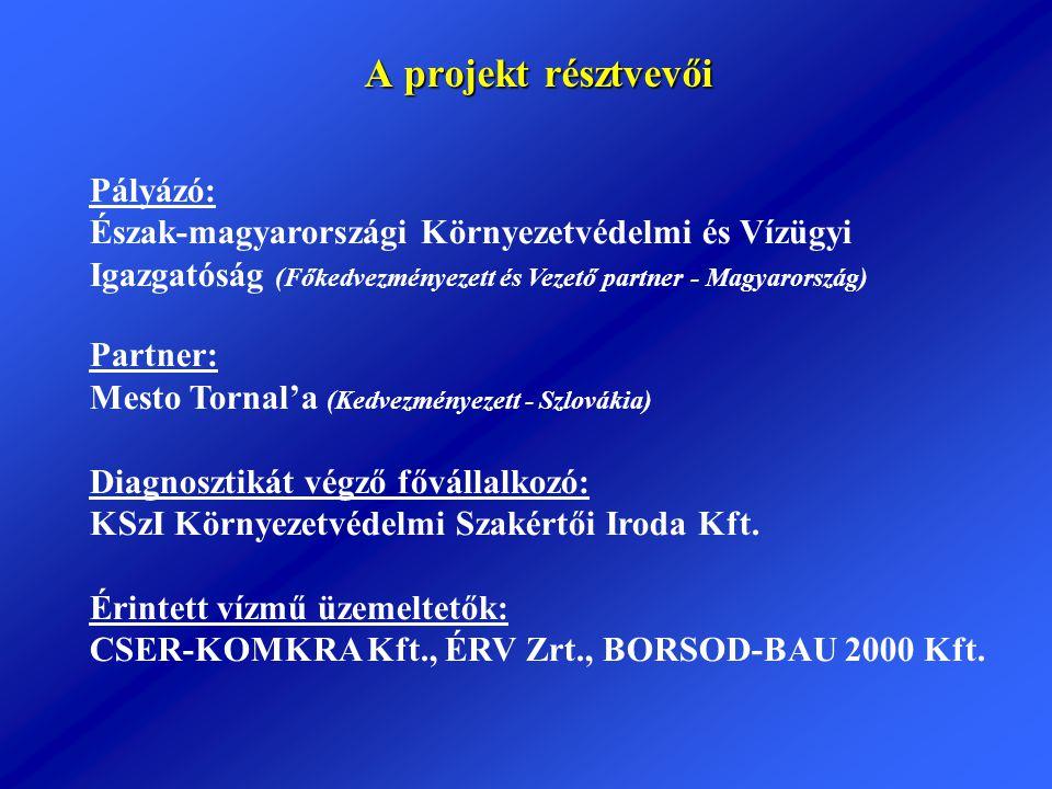 A projekt résztvevői Pályázó: Észak-magyarországi Környezetvédelmi és Vízügyi Igazgatóság (Főkedvezményezett és Vezető partner - Magyarország) Partner
