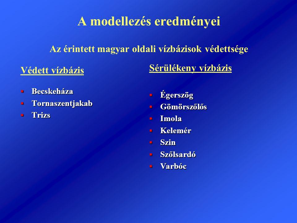 A modellezés eredményei Az érintett magyar oldali vízbázisok védettsége Védett vízbázis  Becskeháza  Tornaszentjakab  Trizs Sérülékeny vízbázis  É