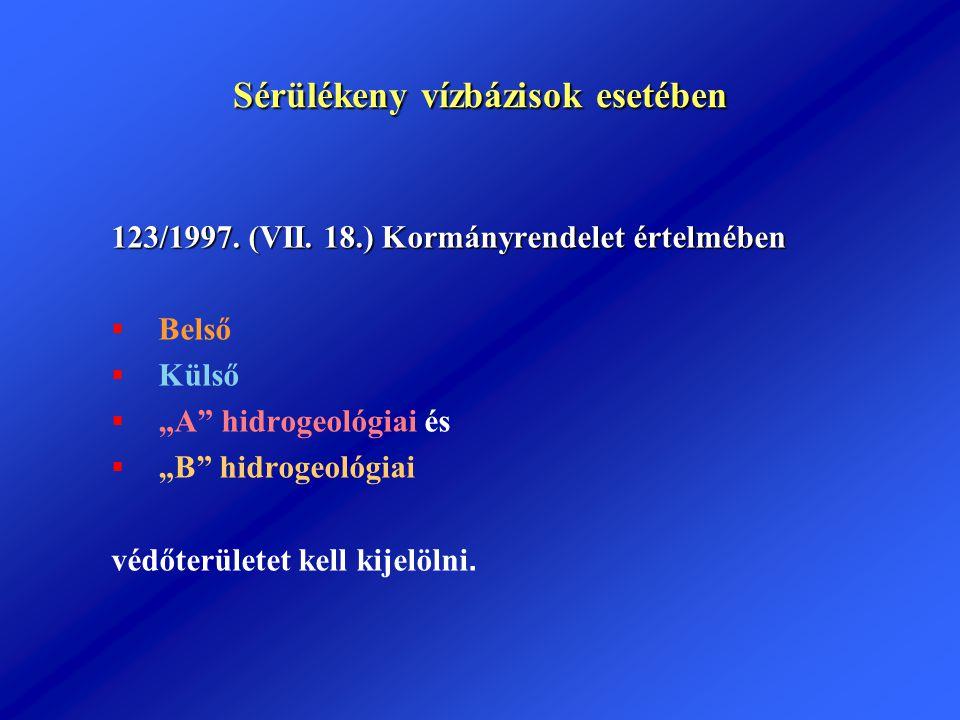 """123/1997. (VII. 18.) Kormányrendelet értelmében   Belső   Külső   """"A"""" hidrogeológiai és   """"B"""" hidrogeológiai védőterületet kell kijelölni. Sér"""