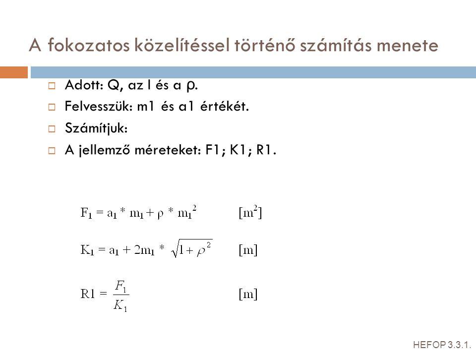 A fokozatos közelítéssel történő számítás menete  Adott: Q, az I és a ρ.  Felvesszük: m1 és a1 értékét.  Számítjuk:  A jellemző méreteket: F1; K1;