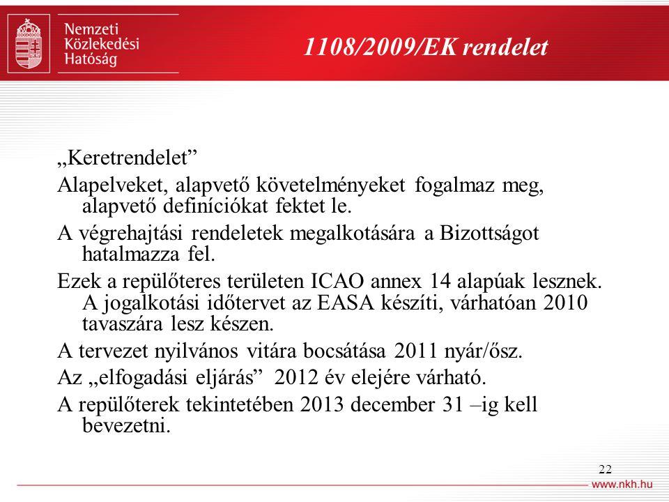 """22 1108/2009/EK rendelet """"Keretrendelet"""" Alapelveket, alapvető követelményeket fogalmaz meg, alapvető definíciókat fektet le. A végrehajtási rendelete"""