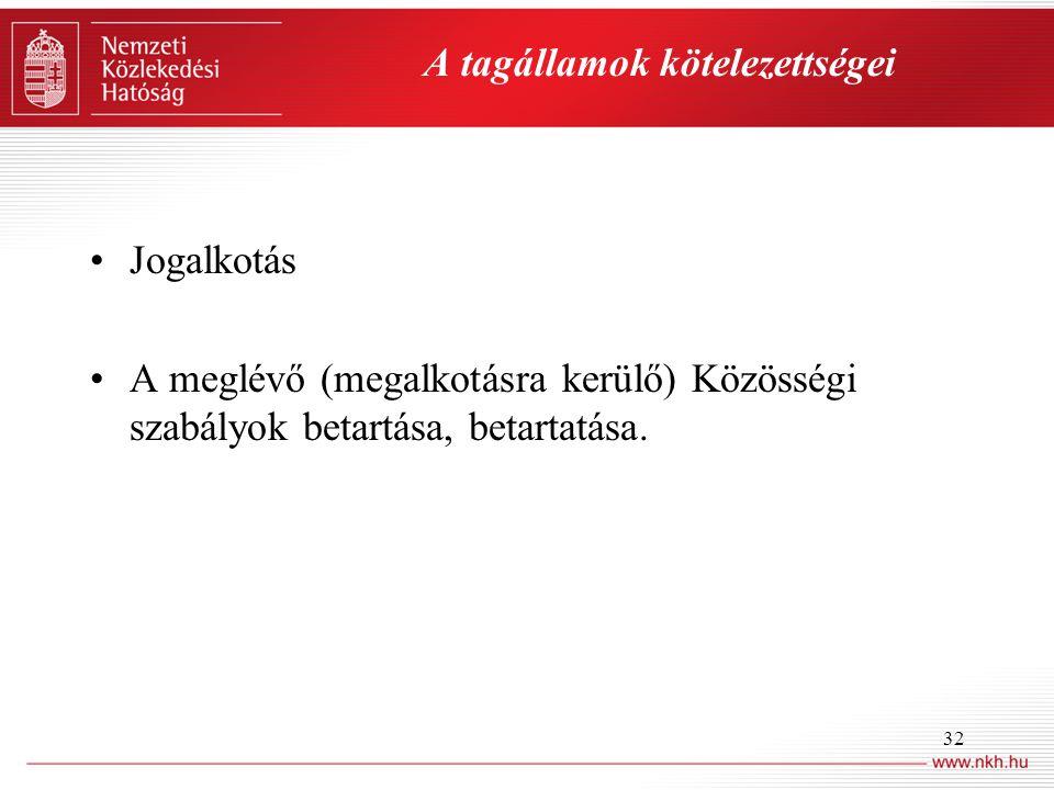 32 A tagállamok kötelezettségei •Jogalkotás •A meglévő (megalkotásra kerülő) Közösségi szabályok betartása, betartatása.