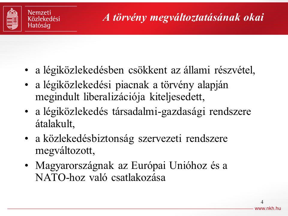 4 A törvény megváltoztatásának okai •a légiközlekedésben csökkent az állami részvétel, •a légiközlekedési piacnak a törvény alapján megindult liberalizációja kiteljesedett, •a légiközlekedés társadalmi-gazdasági rendszere átalakult, •a közlekedésbiztonság szervezeti rendszere megváltozott, •Magyarországnak az Európai Unióhoz és a NATO-hoz való csatlakozása