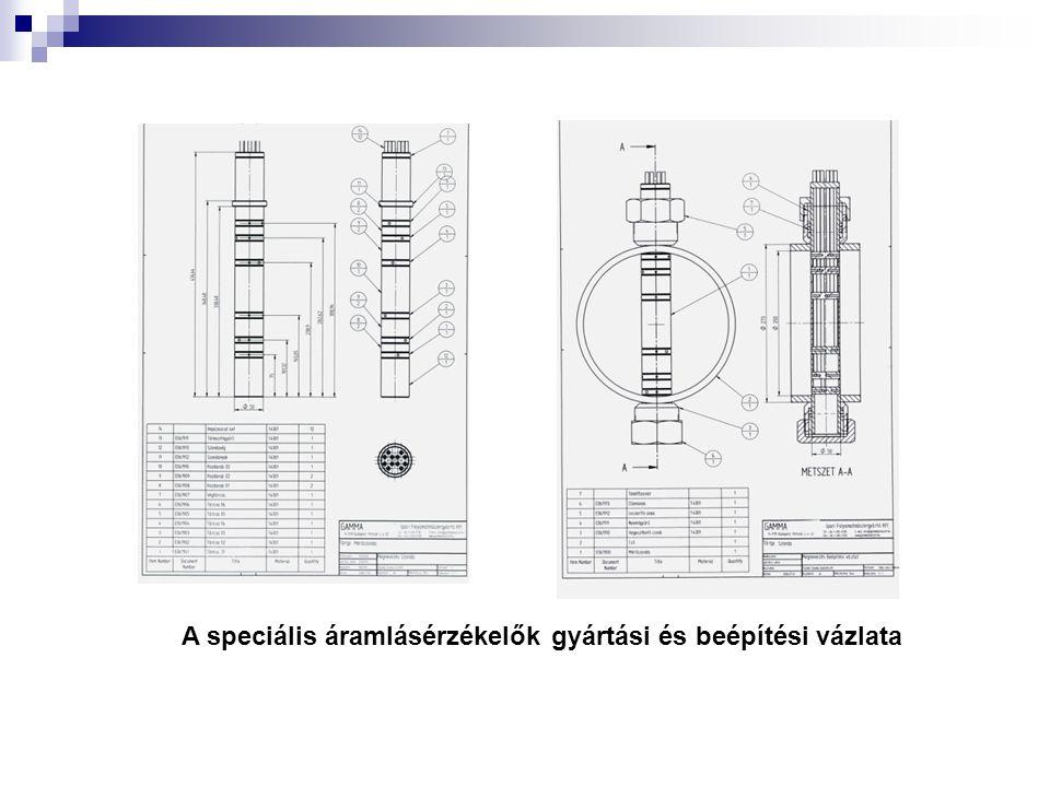 A speciális áramlásérzékelők gyártási és beépítési vázlata