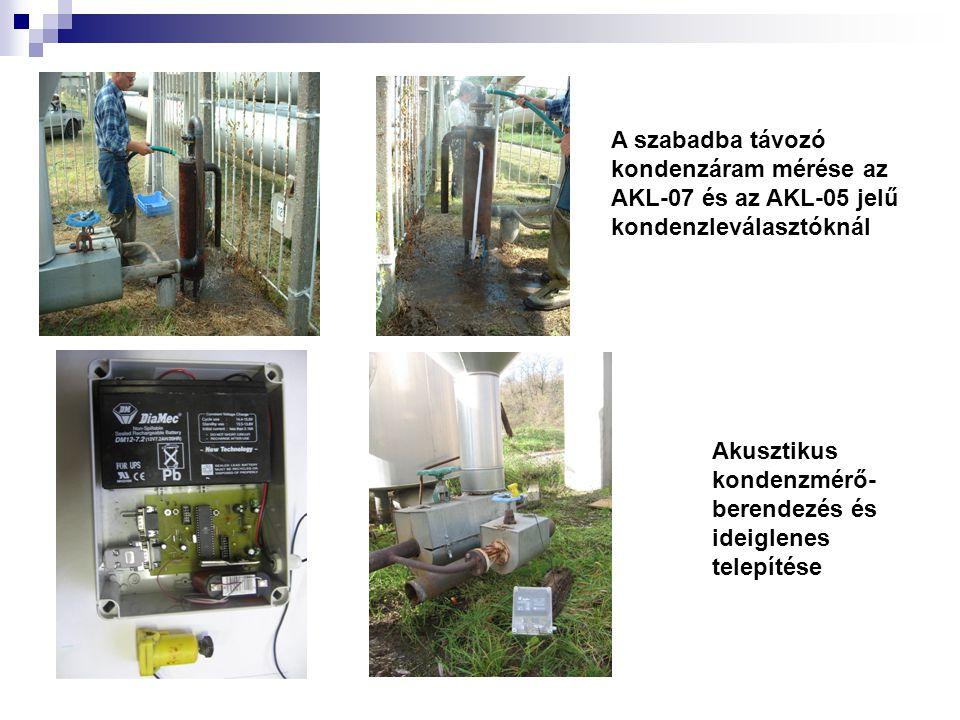 A szabadba távozó kondenzáram mérése az AKL-07 és az AKL-05 jelű kondenzleválasztóknál Akusztikus kondenzmérő- berendezés és ideiglenes telepítése