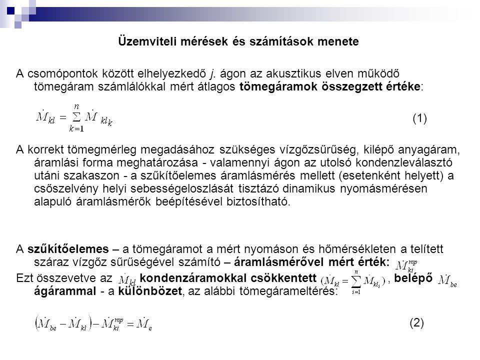 Üzemviteli mérések és számítások menete A csomópontok között elhelyezkedő j.