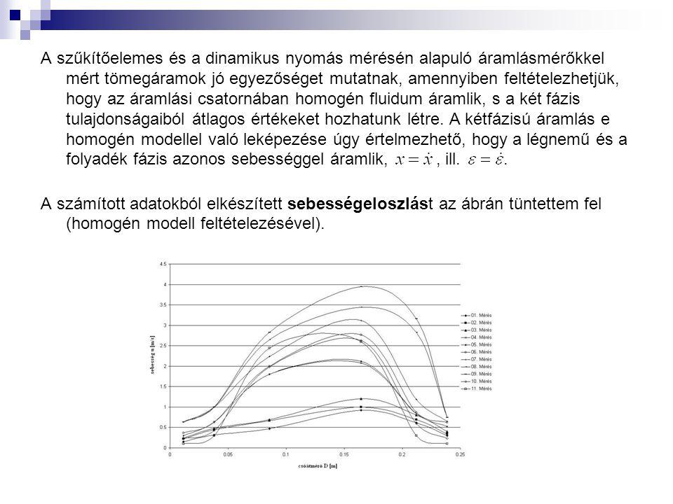 A szűkítőelemes és a dinamikus nyomás mérésén alapuló áramlásmérőkkel mért tömegáramok jó egyezőséget mutatnak, amennyiben feltételezhetjük, hogy az áramlási csatornában homogén fluidum áramlik, s a két fázis tulajdonságaiból átlagos értékeket hozhatunk létre.