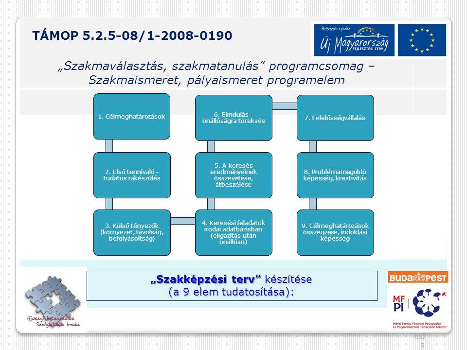 """Ké szít ett e: Ud vor ka Tib orn é pro jek t tan ács ad ó TÁMOP 5.2.5-08/1-2008-0190 """"Szakmaválasztás, szakmatanulás programcsomag – Szakmaismeret, pályaismeret programelem """"Szakképzési terv készítése (a 9 elem tudatosítása): 1."""