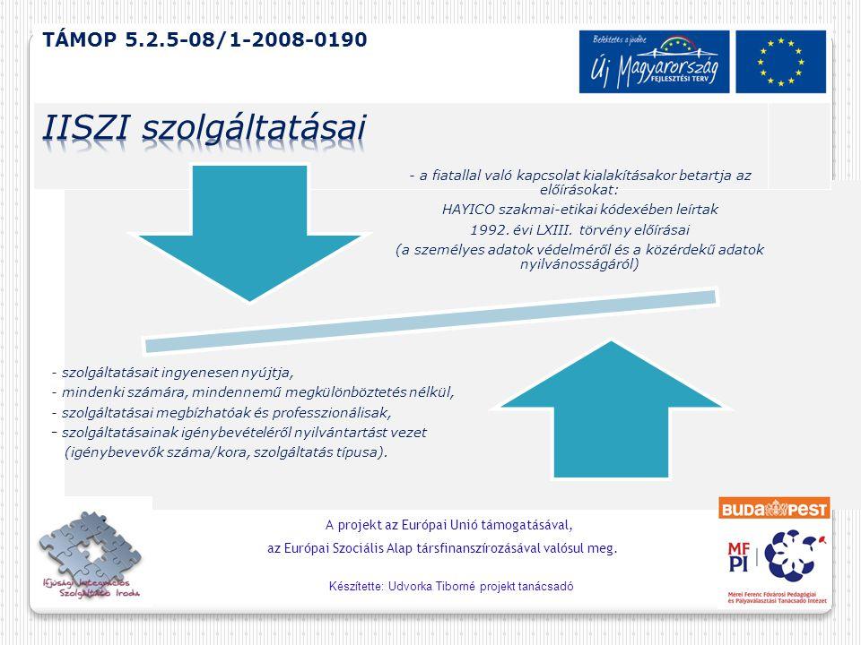 TÁMOP 5.2.5-08/1-2008-0190 Készítette: Udvorka Tiborné projekt tanácsadó - a fiatallal való kapcsolat kialakításakor betartja az előírásokat: HAYICO s