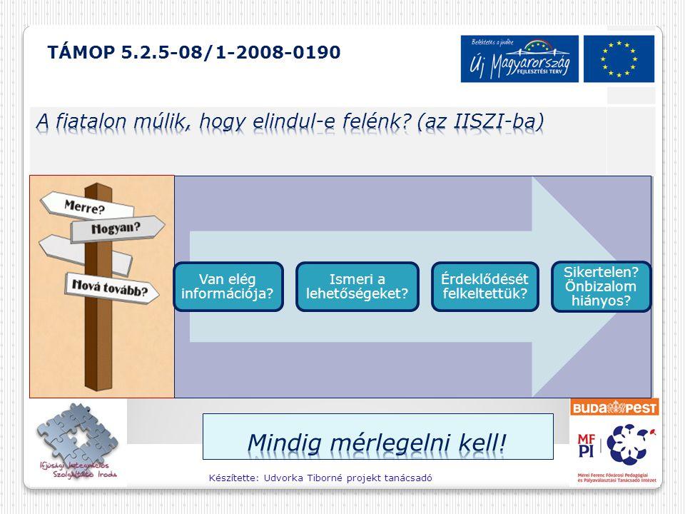 Készítette: Udvorka Tiborné projekt tanácsadó TÁMOP 5.2.5-08/1-2008-0190 Van elég információja? Ismeri a lehetőségeket? Érdeklődését felkeltettük? Sik